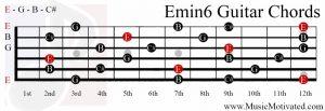 Emin6 chord on a guitar