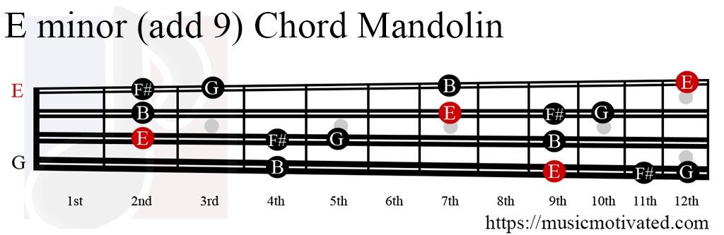 Emin(add9) chord