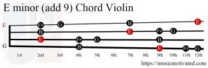 E minor add 9 Violin chord