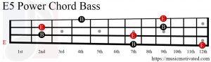 E5 chord Bass