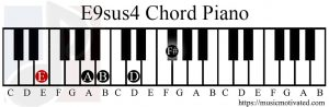 E9sus4 chord piano