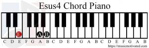 Esus4 chord piano