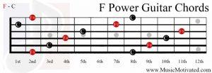 F5 guitar chord