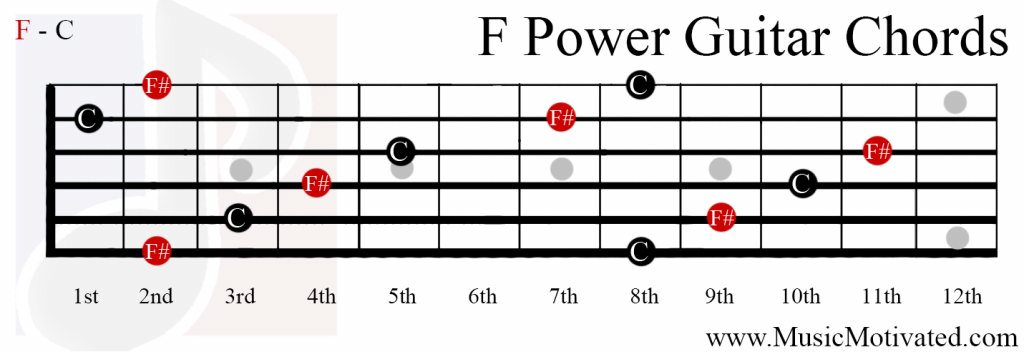 Mandolin : mandolin power chords Mandolin Power . Mandolin Power Chordsu201a Mandolin