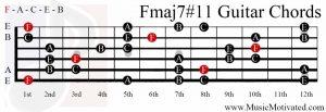 Fmaj7#11 chord on a guitar