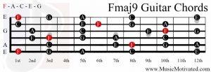 Fmaj9 chord on a guitar