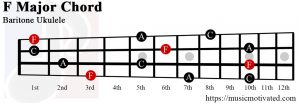 F Major chord baritone