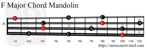 F Major chord mandolin