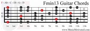Fmin13 chord on a guitar