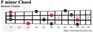 F minor Baritone ukulele chord