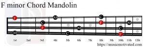 F minor Mandolin chord