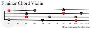 F minor Violin chord