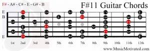 F#11 chord on a guitar