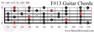 F#13 chord on a guitar