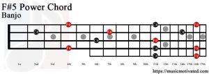 F#5 banjo chord