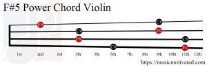 F#5 violin chord