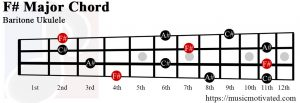 F# Major chord baritone