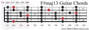 F#maj13 chord on a guitar
