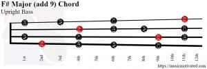 F# Major add 9 Upright Bass chord
