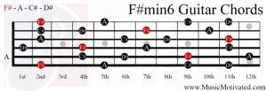F#min6 chord on a guitar