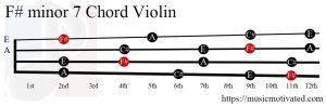 F# minor 7 Violin chord