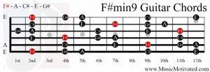 F#min9 chord on a guitar