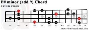 F# minor add 9 Baritone ukulele chord