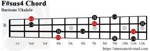 F#sus4 Baritone ukulele chord