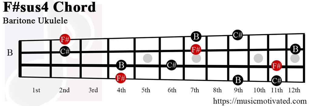Jazz guitar  Wikipedia