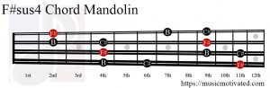 F#sus4 Mandolin chord