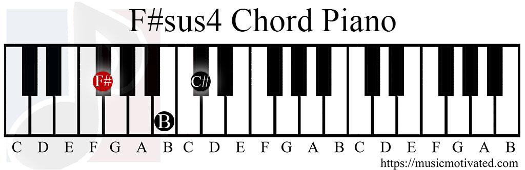 F#sus4 chord