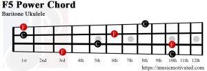 F5 Baritone chord