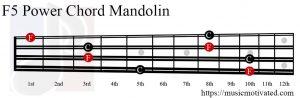 F5 mandolin chord