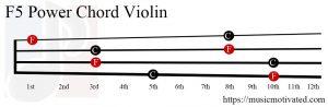 F5 violin chord
