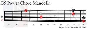 G5 mandolin chord