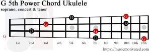 G5 ukulele chord