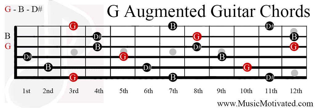 G Augmented chords