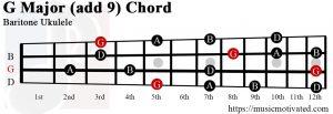 G Major add 9 Baritone ukulele chord