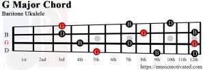 G Major chord baritone