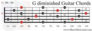 G diminished chord guitar