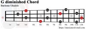 G diminished Baritone ukulele chord