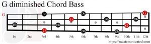 Gdim chord Bass