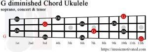G diminished Ukulele chord