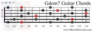 Gdom7 chord on a guitar