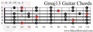 Gmaj13 chord on a guitar