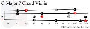 G Major 7 Violin chord