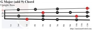 G Major add 9 Upright Bass chord