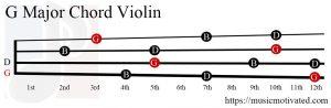 G Major chord violin