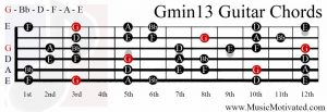 Gmin13 chord on a guitar