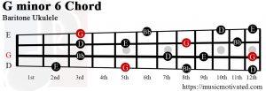 G minor 6 Baritone ukulele chord